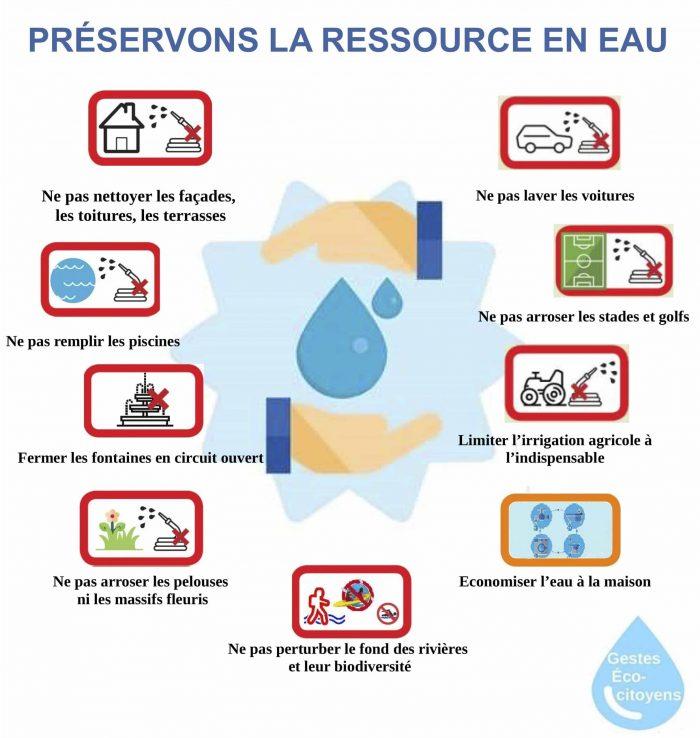 Conseils sécheresse